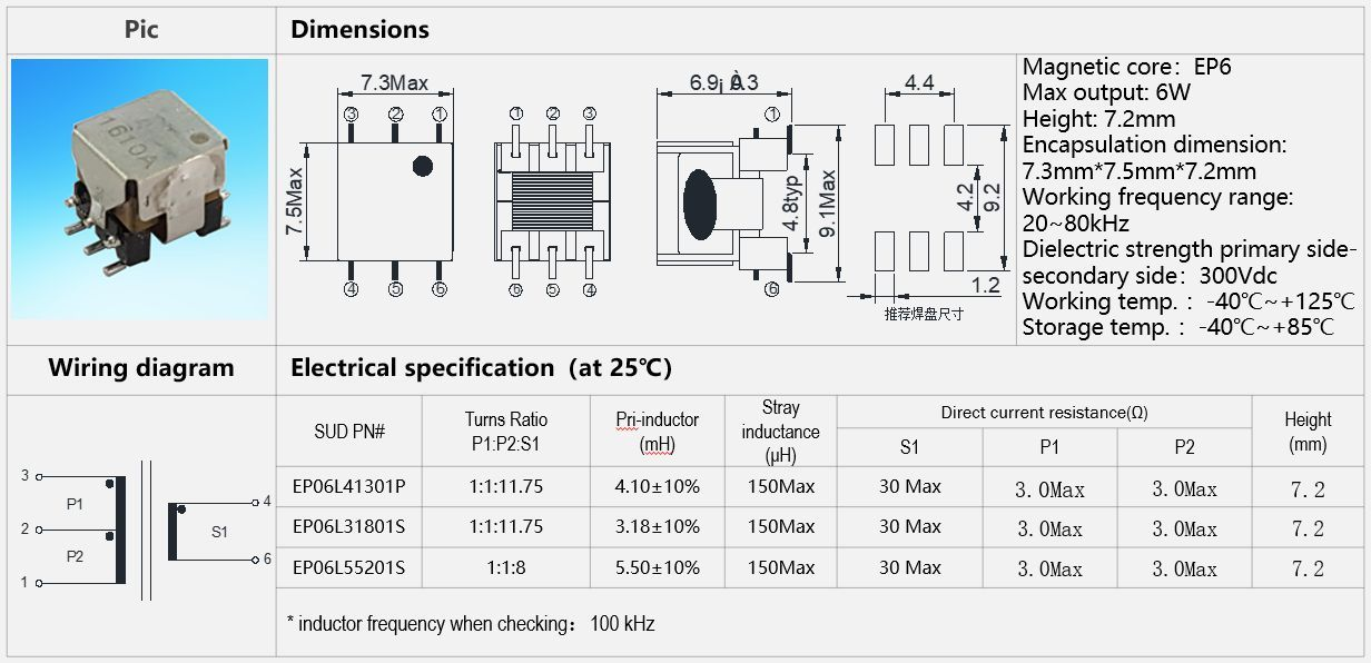 Specifications for Low power SMD transformer