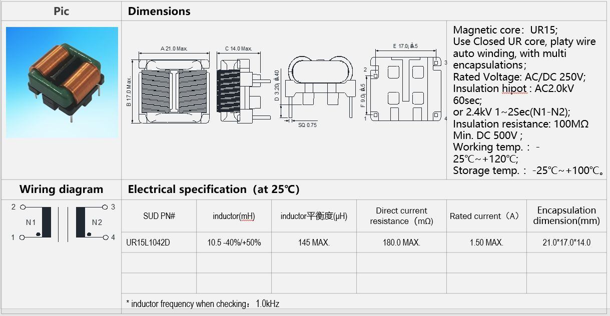 Specifications for Platy cable common mode inductor apply for height limited place
