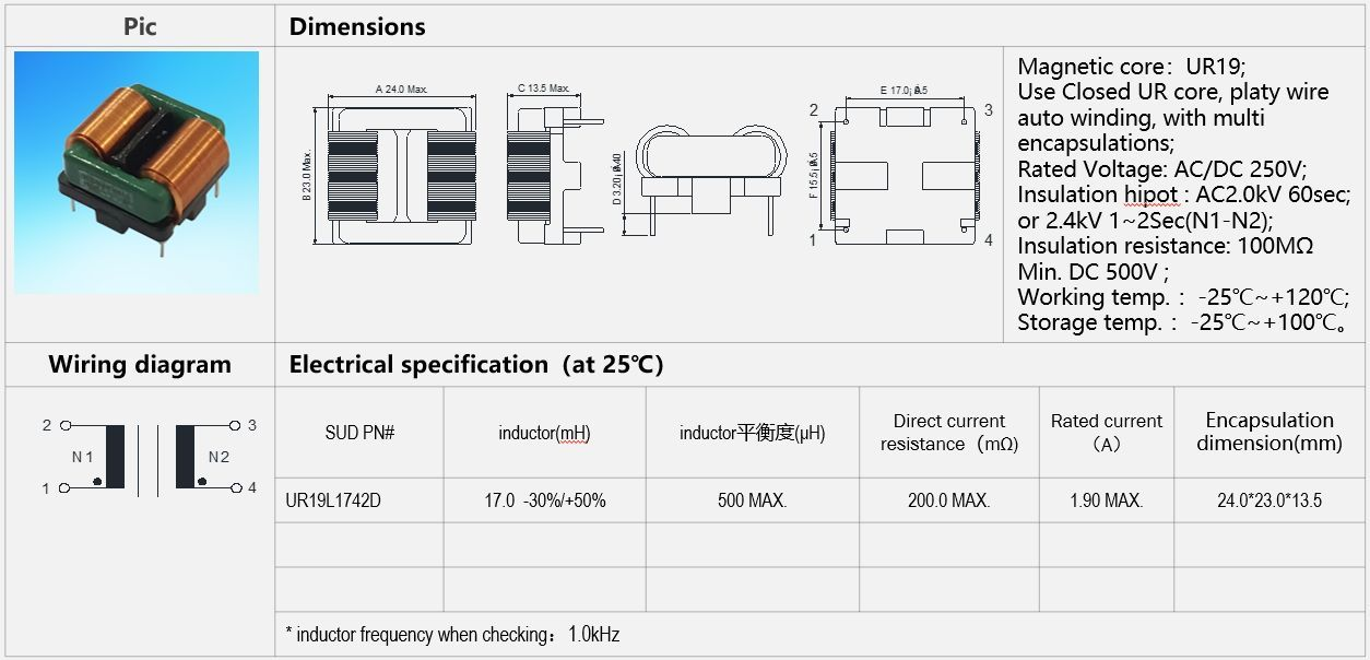 Specifications for Platy cable common mode inductor