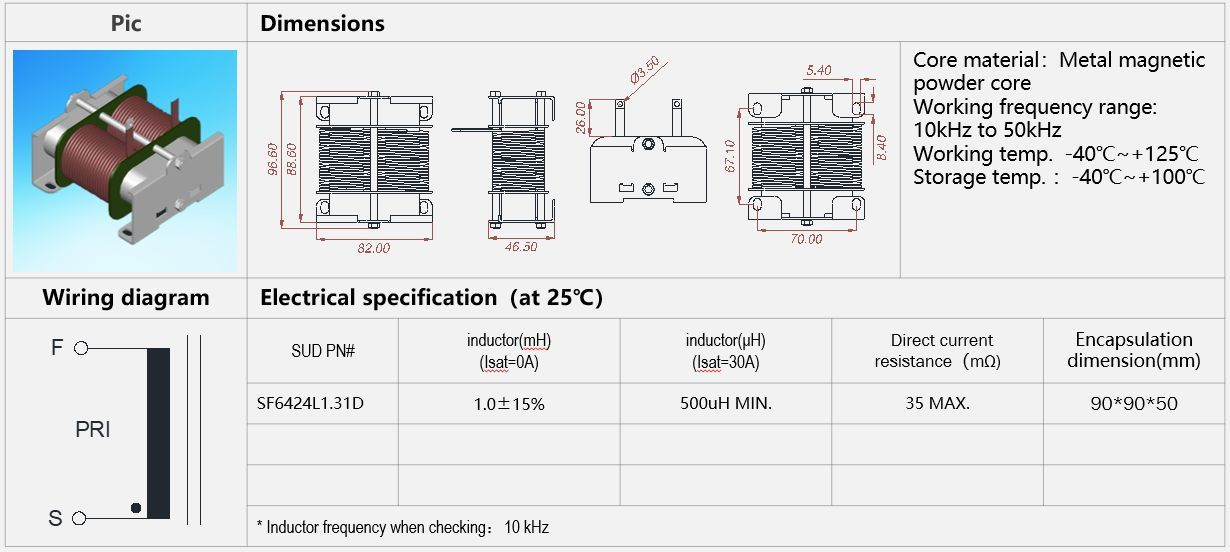 Specifications for Platy cable high power reactor, apply for charging pile