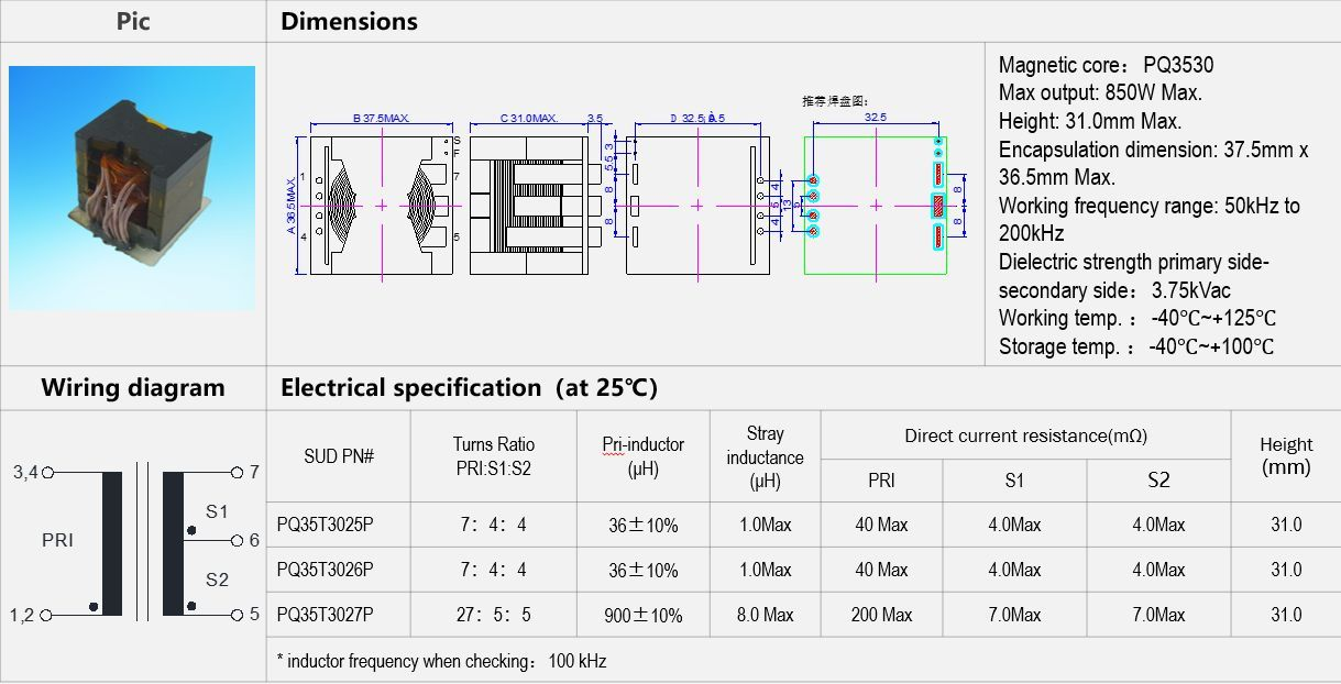 Specifications for Vehicle-Mounted segment air gap resonant inductor, apply for frequency range 50kHz to 200kHz