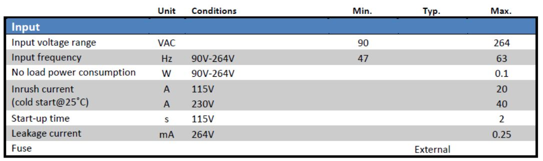 Electrical specifications input 10w