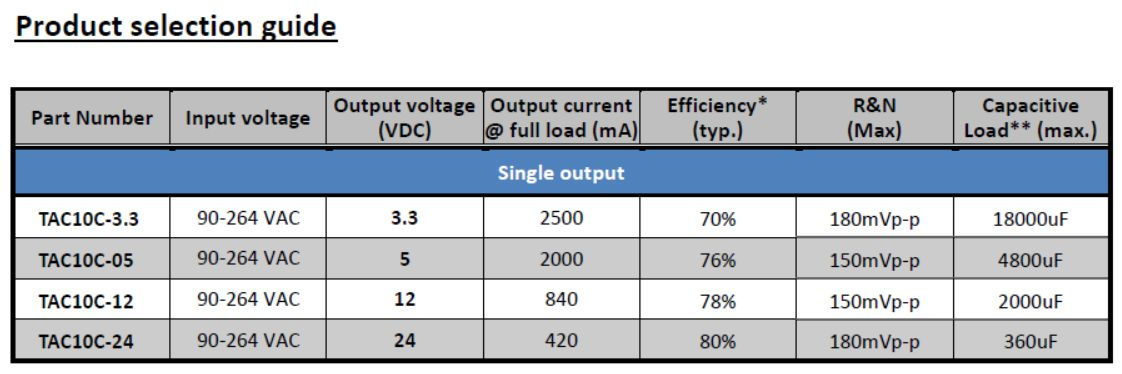 product selection guide 10w